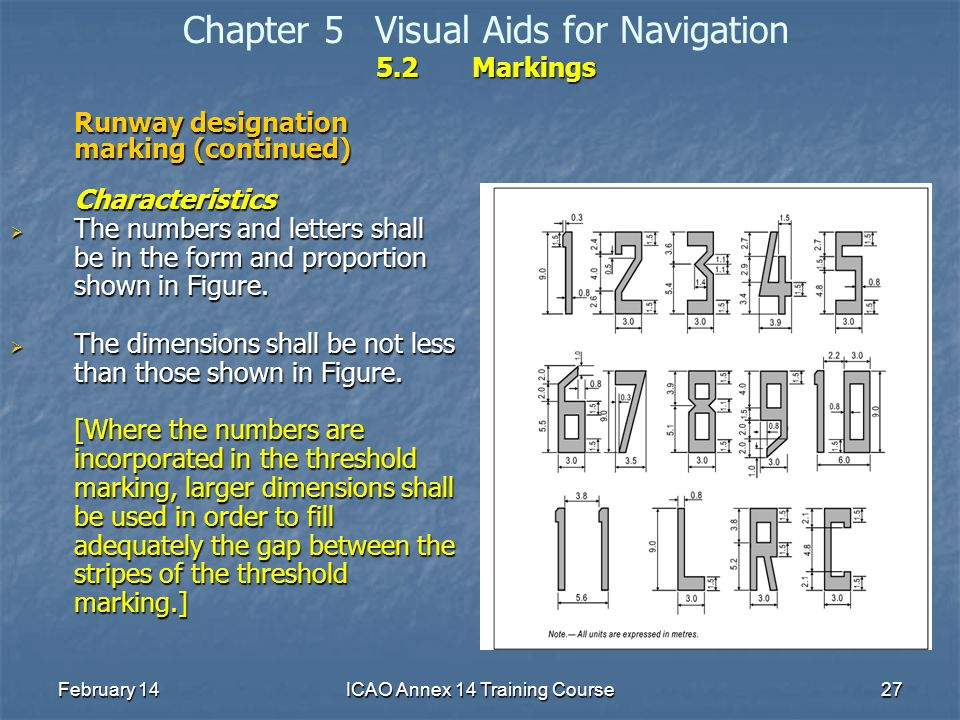 February 14ICAO Annex 14 Training Course27 5.2Markings Chapter 5Visual Aids for Navigation 5.2Markings Runway designation marking (continued) Characte