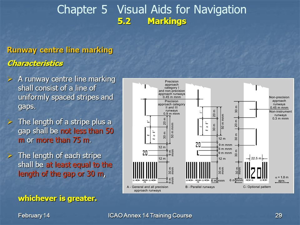 February 14ICAO Annex 14 Training Course29 5.2Markings Chapter 5Visual Aids for Navigation 5.2Markings Runway centre line marking Characteristics A ru