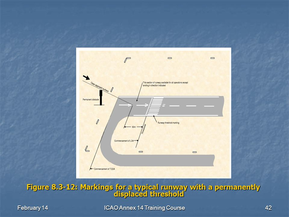 February 14ICAO Annex 14 Training Course42 Figure 8.3-12: Markings for a typical runway with a permanently displaced threshold