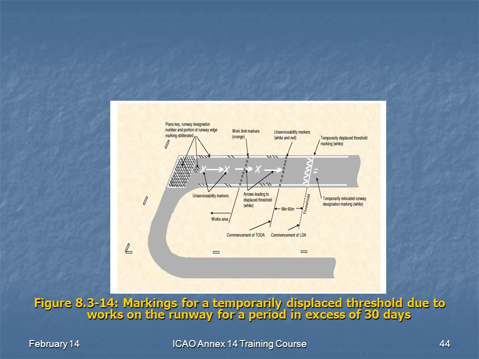 February 14ICAO Annex 14 Training Course44 Figure 8.3-14: Markings for a temporarily displaced threshold due to works on the runway for a period in ex