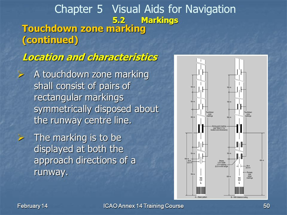 February 14ICAO Annex 14 Training Course50 5.2Markings Chapter 5Visual Aids for Navigation 5.2Markings Touchdown zone marking (continued) Location and