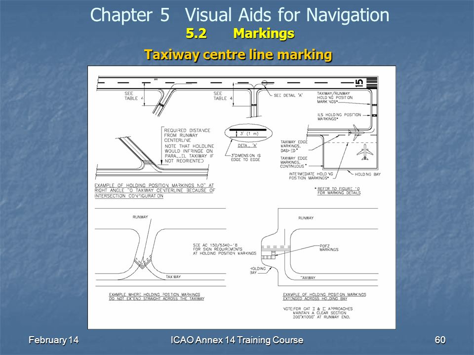 February 14ICAO Annex 14 Training Course60 5.2Markings Chapter 5Visual Aids for Navigation 5.2Markings Taxiway centre line marking