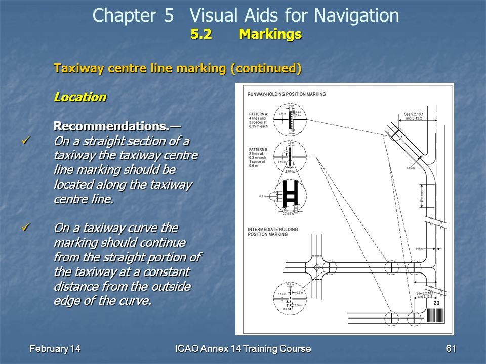 February 14ICAO Annex 14 Training Course61 5.2Markings Chapter 5Visual Aids for Navigation 5.2Markings Taxiway centre line marking (continued) Locatio