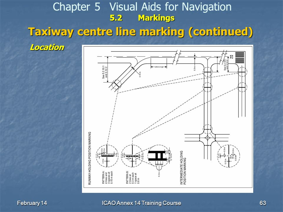 February 14ICAO Annex 14 Training Course63 5.2Markings Chapter 5Visual Aids for Navigation 5.2Markings Taxiway centre line marking (continued) Locatio