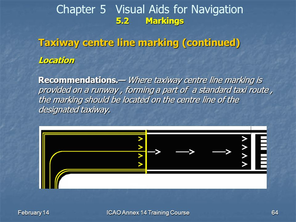 February 14ICAO Annex 14 Training Course64 5.2Markings Chapter 5Visual Aids for Navigation 5.2Markings Taxiway centre line marking (continued) Locatio