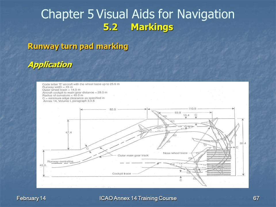 February 14ICAO Annex 14 Training Course67 5.2Markings Chapter 5Visual Aids for Navigation 5.2Markings Runway turn pad marking Application