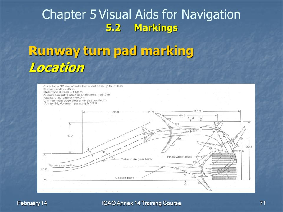 February 14ICAO Annex 14 Training Course71 5.2Markings Chapter 5Visual Aids for Navigation 5.2Markings Runway turn pad marking Location