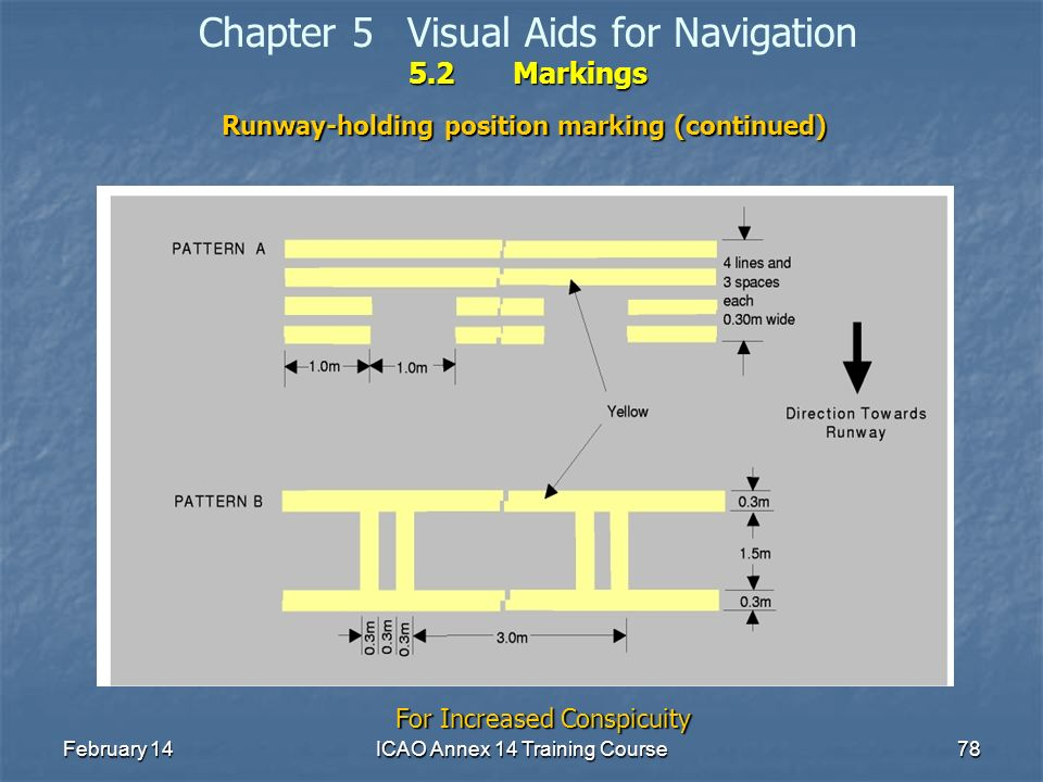 February 14ICAO Annex 14 Training Course78 5.2Markings Chapter 5Visual Aids for Navigation 5.2Markings Runway-holding position marking (continued) For