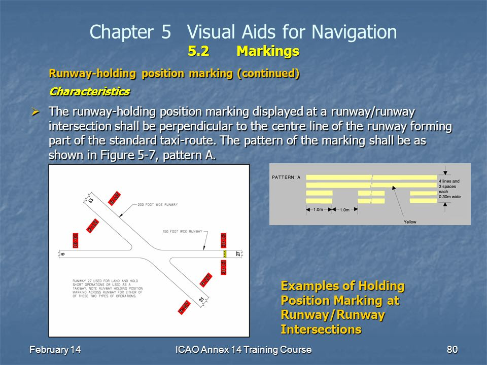 February 14ICAO Annex 14 Training Course80 5.2Markings Chapter 5Visual Aids for Navigation 5.2Markings Runway-holding position marking (continued) Cha