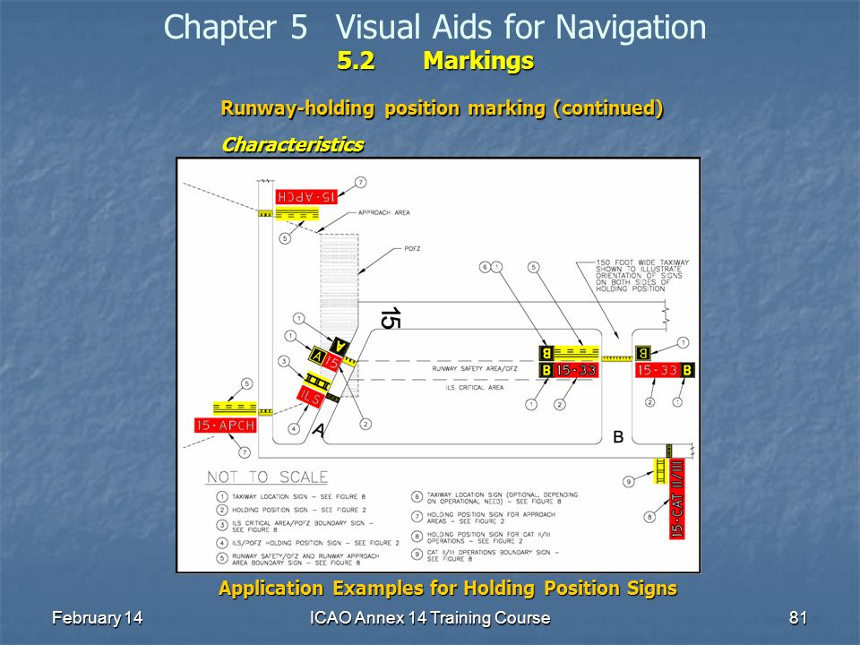 February 14ICAO Annex 14 Training Course81 5.2Markings Chapter 5Visual Aids for Navigation 5.2Markings Runway-holding position marking (continued) Cha