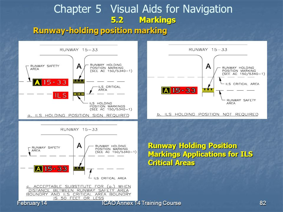 February 14ICAO Annex 14 Training Course82 5.2Markings Chapter 5Visual Aids for Navigation 5.2Markings Runway-holding position marking Runway Holding