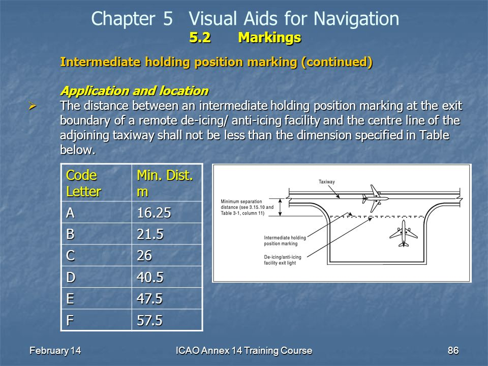February 14ICAO Annex 14 Training Course86 5.2Markings Chapter 5Visual Aids for Navigation 5.2Markings Intermediate holding position marking (continue