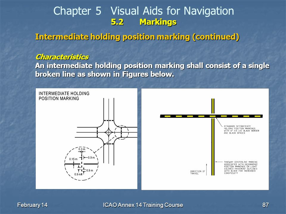 February 14ICAO Annex 14 Training Course87 5.2Markings Chapter 5Visual Aids for Navigation 5.2Markings Intermediate holding position marking (continue