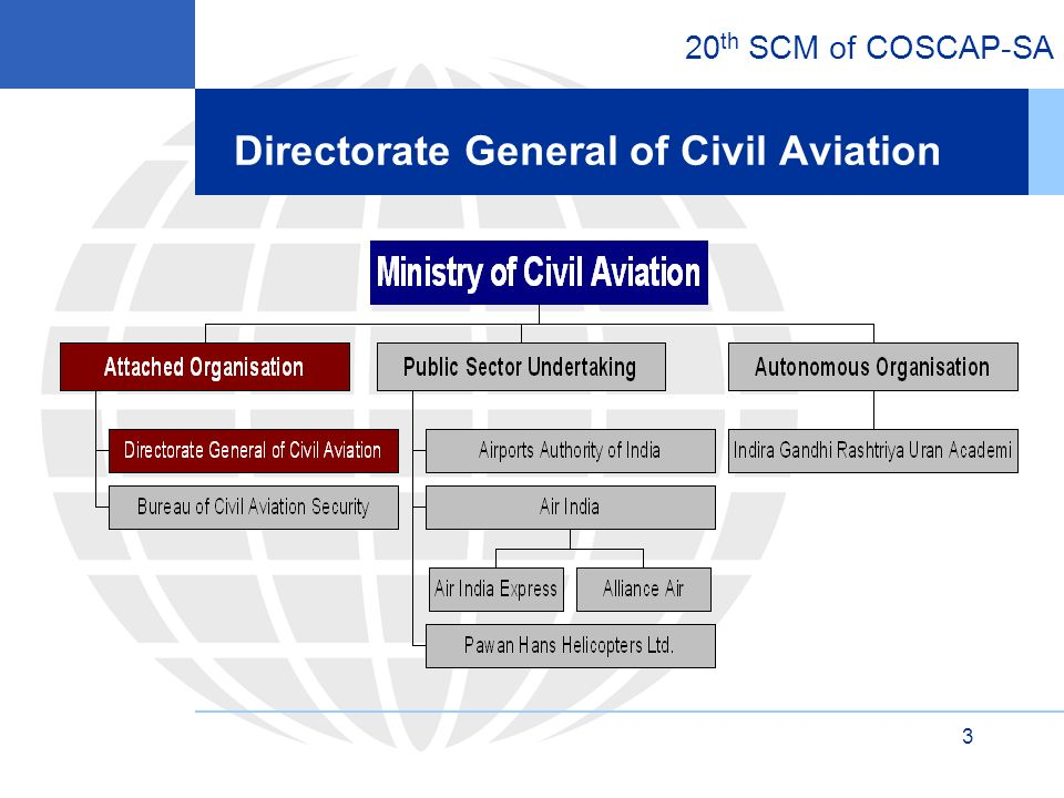 20 th SCM of COSCAP-SA 4 History Director General of Civil Aviation (DGCA) was formed under the Aircraft Act of 1911.