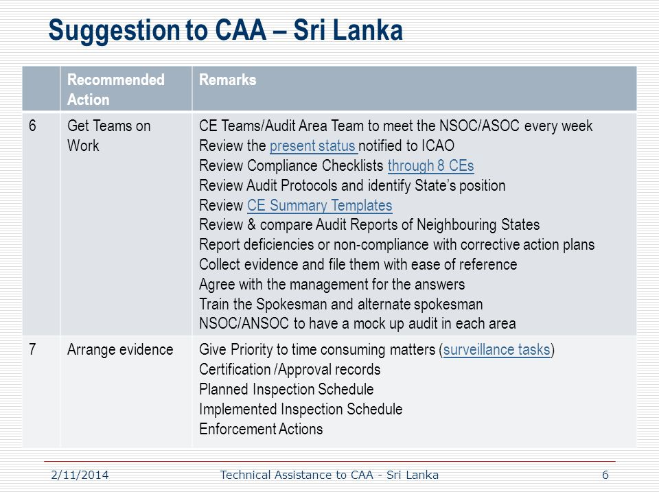 Suggestion to CAA – Sri Lanka Recommended Action Remarks 6Get Teams on Work CE Teams/Audit Area Team to meet the NSOC/ASOC every week Review the present status notified to ICAOpresent status Review Compliance Checklists through 8 CEsthrough 8 CEs Review Audit Protocols and identify States position Review CE Summary TemplatesCE Summary Templates Review & compare Audit Reports of Neighbouring States Report deficiencies or non-compliance with corrective action plans Collect evidence and file them with ease of reference Agree with the management for the answers Train the Spokesman and alternate spokesman NSOC/ANSOC to have a mock up audit in each area 7Arrange evidenceGive Priority to time consuming matters (surveillance tasks)surveillance tasks Certification /Approval records Planned Inspection Schedule Implemented Inspection Schedule Enforcement Actions 62/11/2014Technical Assistance to CAA - Sri Lanka