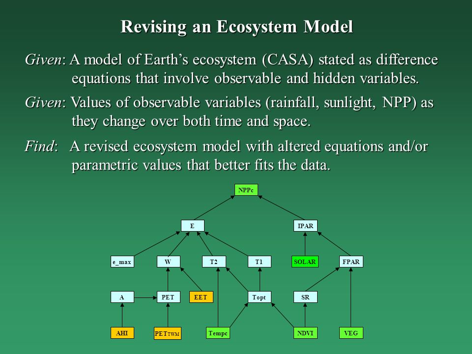 Revising an Ecosystem Model Given: A model of Earths ecosystem (CASA) stated as difference equations that involve observable and hidden variables. Giv