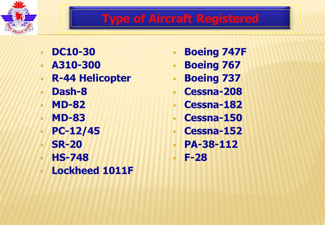Type of Aircraft Registered DC10-30 A310-300 R-44 Helicopter Dash-8 MD-82 MD-83 PC-12/45 SR-20 HS-748 Lockheed 1011F Boeing 747F Boeing 767 Boeing 737 Cessna-208 Cessna-182 Cessna-150 Cessna-152 PA-38-112 F-28