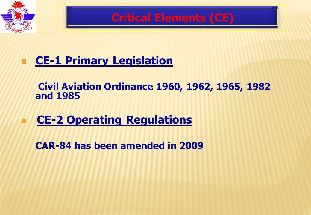 Critical Elements (CE) CE-1 Primary Legislation Civil Aviation Ordinance 1960, 1962, 1965, 1982 and 1985 CE-2 Operating Regulations CAR-84 has been amended in 2009