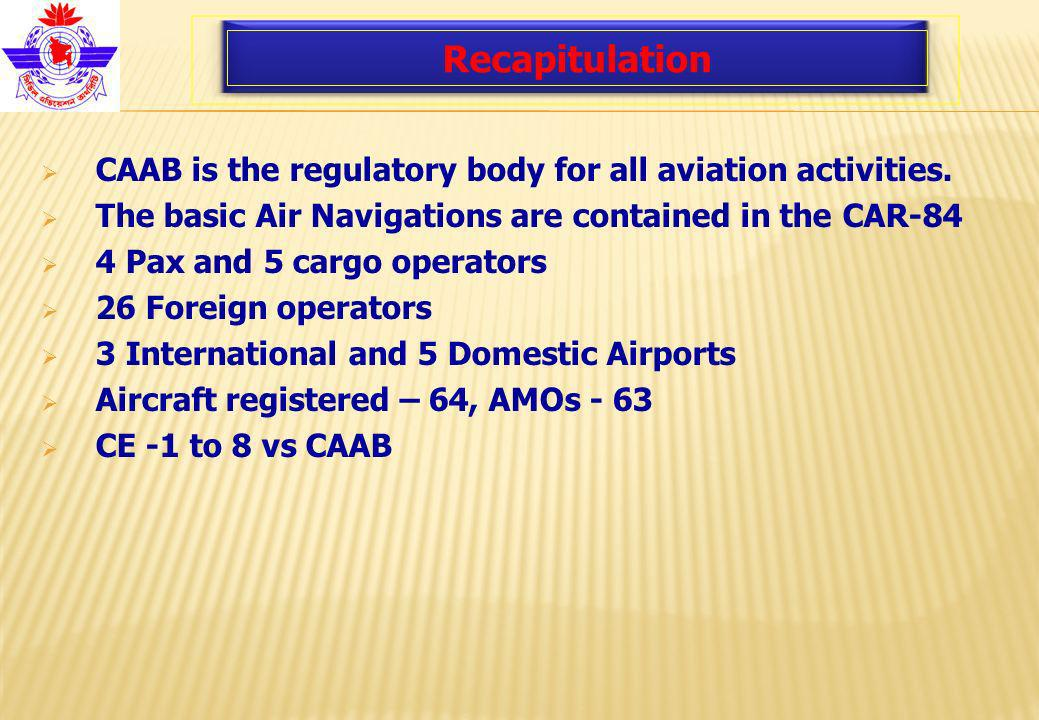 Recapitulation CAAB is the regulatory body for all aviation activities.
