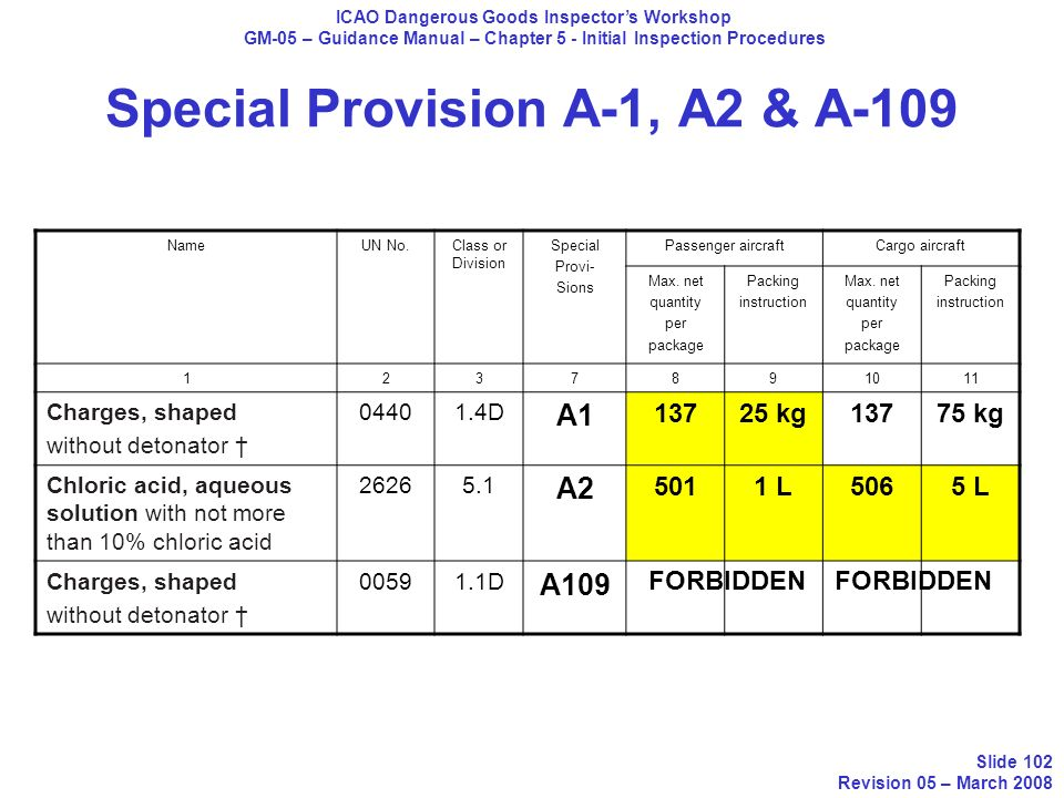Special Provision A-1, A2 & A-109 ICAO Dangerous Goods Inspectors Workshop GM-05 – Guidance Manual – Chapter 5 - Initial Inspection Procedures Slide 1