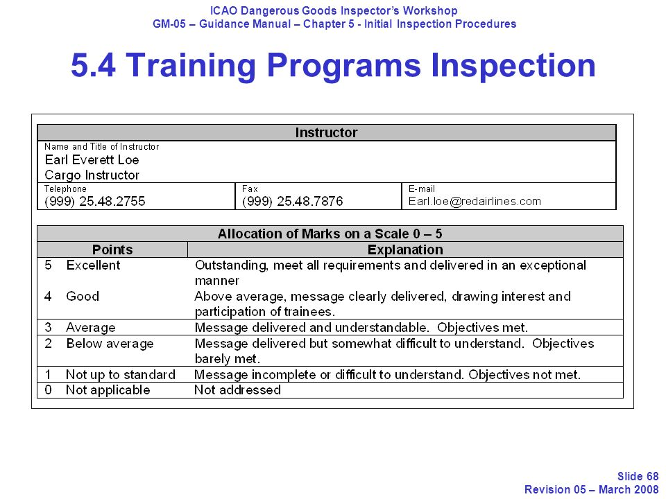 ICAO Dangerous Goods Inspectors Workshop GM-05 – Guidance Manual – Chapter 5 - Initial Inspection Procedures Slide 68 Revision 05 – March 2008 5.4 Tra