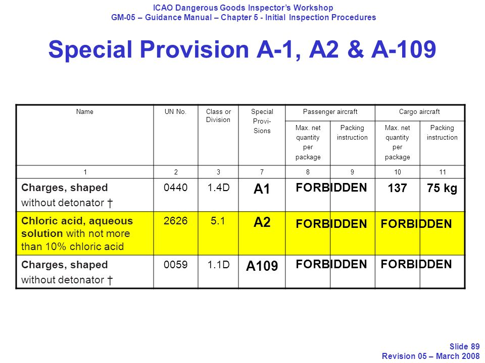 Special Provision A-1, A2 & A-109 ICAO Dangerous Goods Inspectors Workshop GM-05 – Guidance Manual – Chapter 5 - Initial Inspection Procedures Slide 8