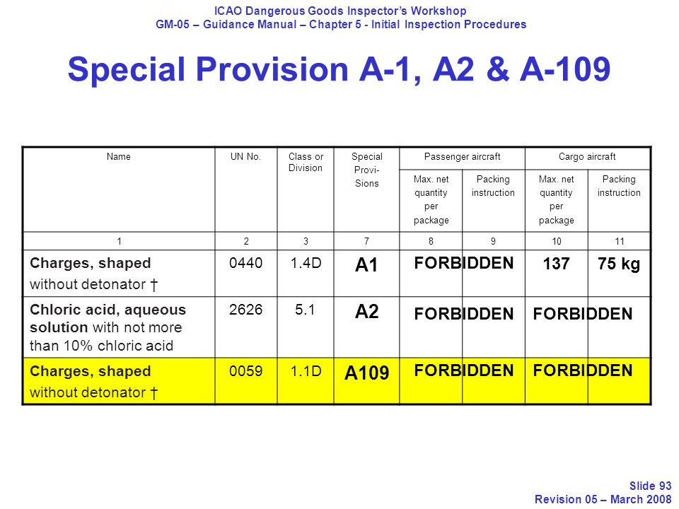 Special Provision A-1, A2 & A-109 ICAO Dangerous Goods Inspectors Workshop GM-05 – Guidance Manual – Chapter 5 - Initial Inspection Procedures Slide 9