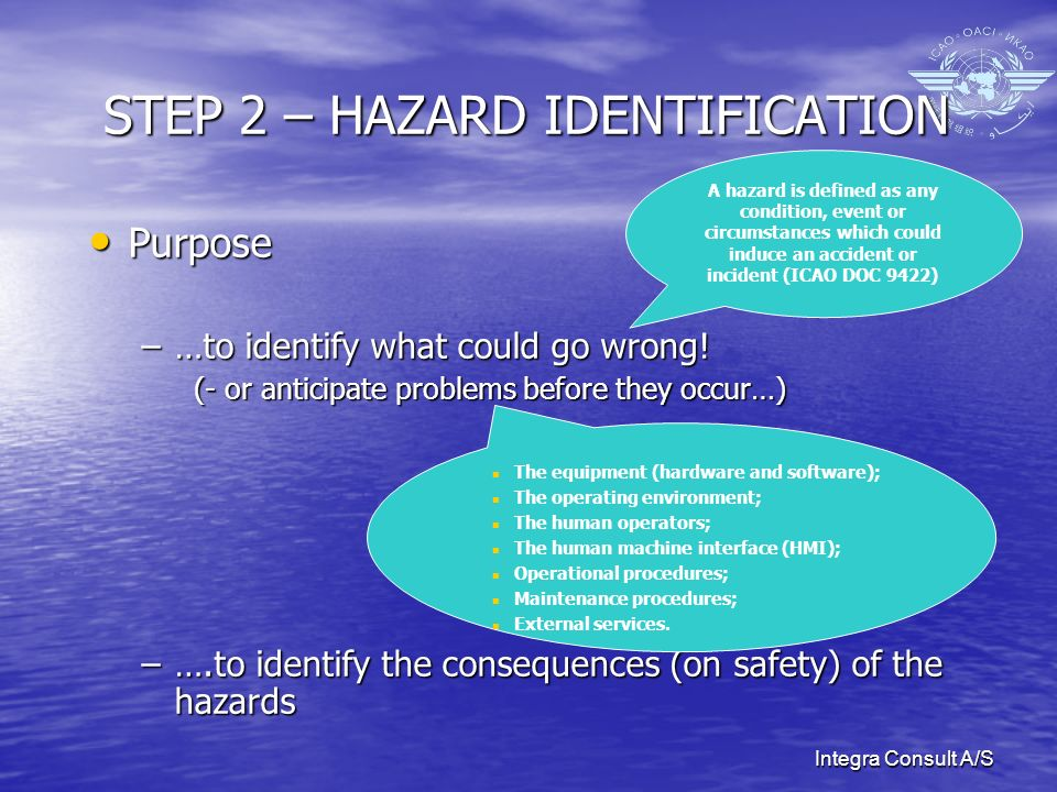 Integra Consult A/S STEP 2 – HAZARD IDENTIFICATION Purpose Purpose –…to identify what could go wrong! (- or anticipate problems before they occur…) –…