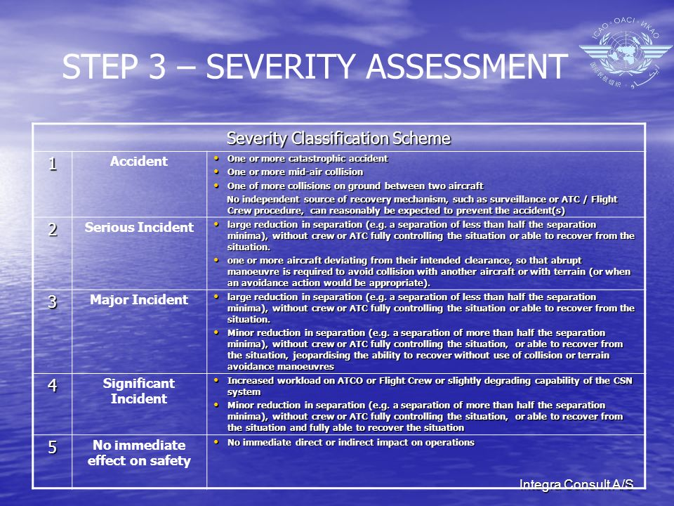 Integra Consult A/S STEP 3 – SEVERITY ASSESSMENT Severity Classification Scheme 1 Accident One or more catastrophic accident One or more catastrophic accident One or more mid-air collision One or more mid-air collision One of more collisions on ground between two aircraft One of more collisions on ground between two aircraft No independent source of recovery mechanism, such as surveillance or ATC / Flight Crew procedure, can reasonably be expected to prevent the accident(s) No independent source of recovery mechanism, such as surveillance or ATC / Flight Crew procedure, can reasonably be expected to prevent the accident(s) 2 Serious Incident large reduction in separation (e.g.