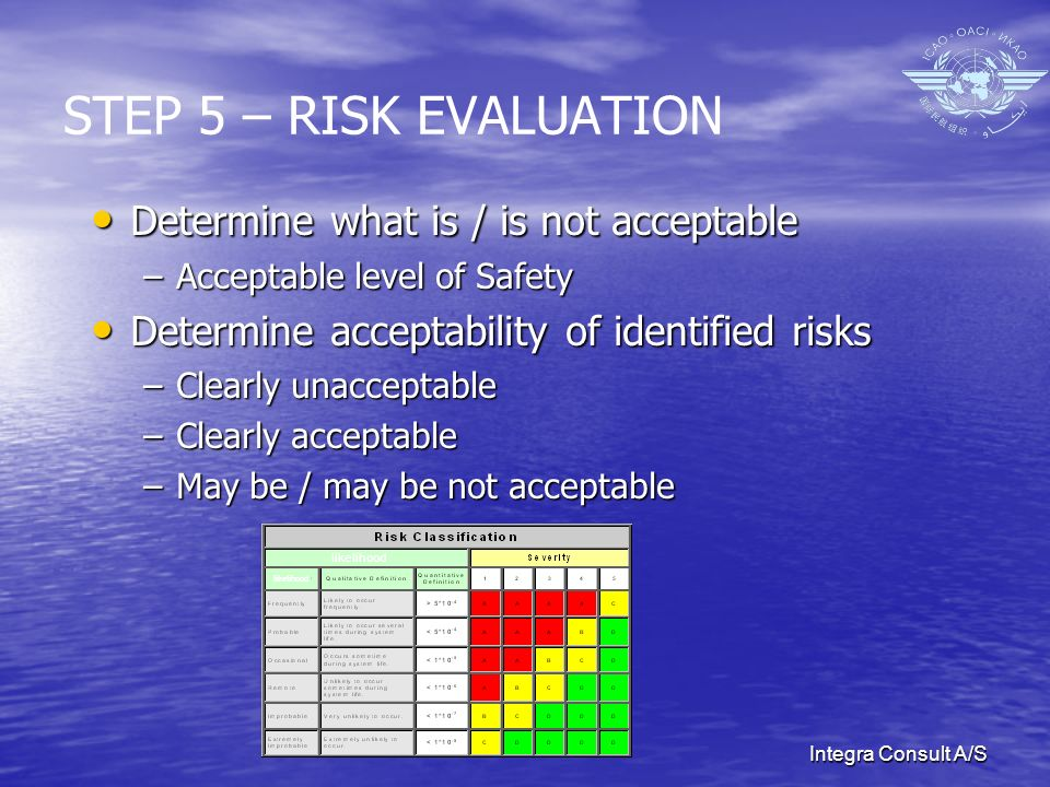 Integra Consult A/S STEP 5 – RISK EVALUATION Determine what is / is not acceptable Determine what is / is not acceptable –Acceptable level of Safety Determine acceptability of identified risks Determine acceptability of identified risks –Clearly unacceptable –Clearly acceptable –May be / may be not acceptable likelihood