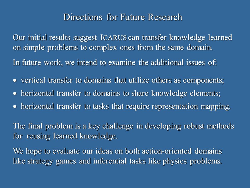 Directions for Future Research vertical transfer to domains that utilize others as components; vertical transfer to domains that utilize others as components; horizontal transfer to domains to share knowledge elements; horizontal transfer to domains to share knowledge elements; horizontal transfer to tasks that require representation mapping.