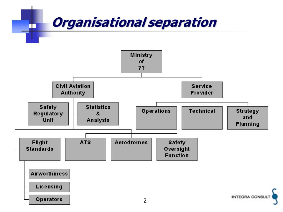 2 Organisational separation