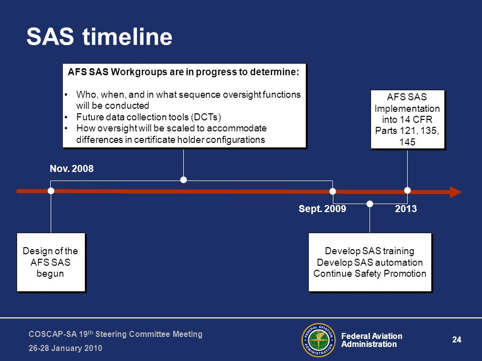 Federal Aviation Administration 24 COSCAP-SA 19 th Steering Committee Meeting January 2010 SAS timeline Nov.