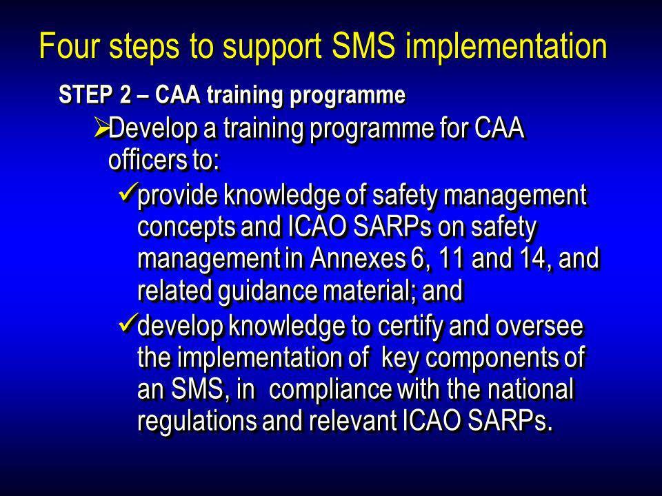 STEP 2 – CAA training programme Develop a training programme for CAA officers to: Develop a training programme for CAA officers to: provide knowledge