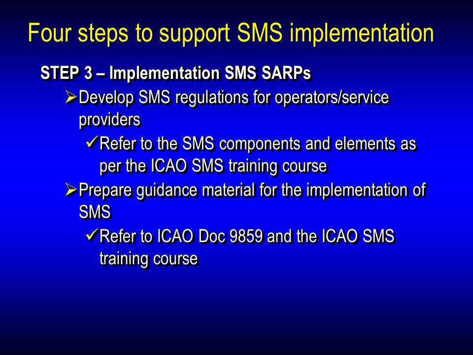 STEP 3 – Implementation SMS SARPs Develop SMS regulations for operators/service providers Develop SMS regulations for operators/service providers Refe
