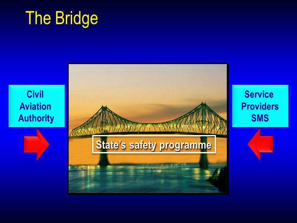 The Bridge Civil Aviation Authority Civil Aviation Authority Service Providers SMS Service Providers SMS States safety programme