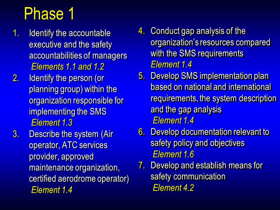 Phase 1 1.Identify the accountable executive and the safety accountabilities of managers Elements 1.1 and 1.2 2.Identify the person (or planning group