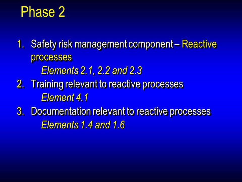 Phase 2 1.Safety risk management component – Reactive processes Elements 2.1, 2.2 and 2.3 2.Training relevant to reactive processes Element 4.1 3.Docu