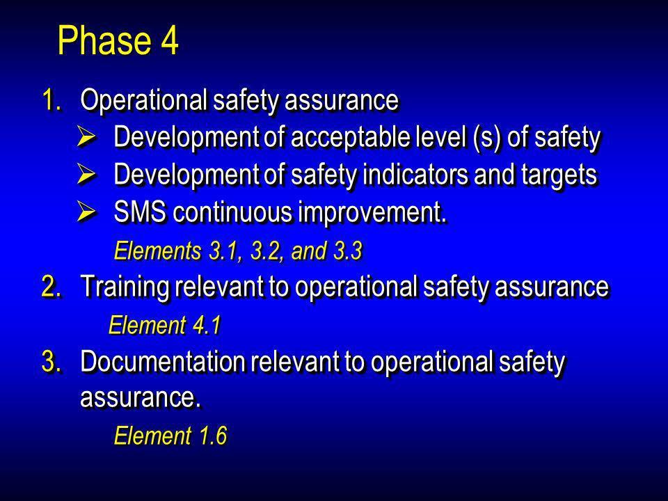 Phase 4 1.Operational safety assurance Development of acceptable level (s) of safety Development of acceptable level (s) of safety Development of safe