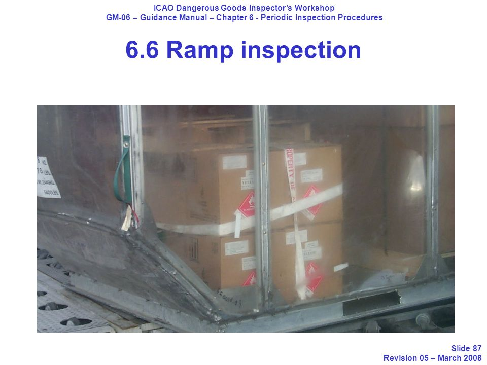 ICAO Dangerous Goods Inspectors Workshop GM-06 – Guidance Manual – Chapter 6 - Periodic Inspection Procedures Slide 87 Revision 05 – March 2008 6.6 Ra