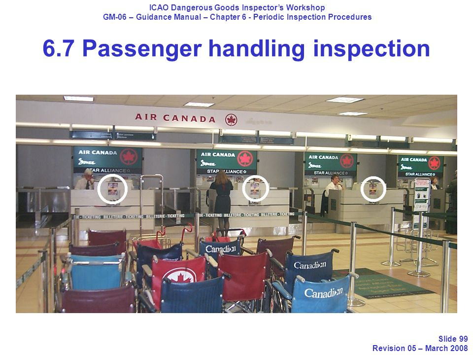 ICAO Dangerous Goods Inspectors Workshop GM-06 – Guidance Manual – Chapter 6 - Periodic Inspection Procedures Slide 99 Revision 05 – March 2008 6.7 Pa