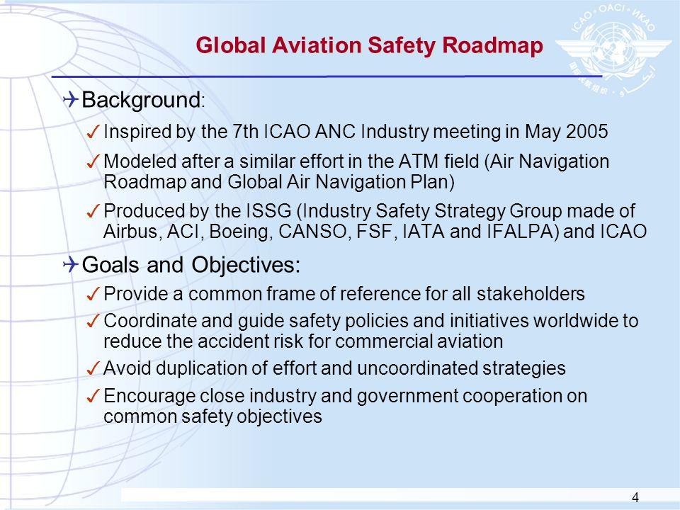 5 Global Aviation Safety Roadmap
