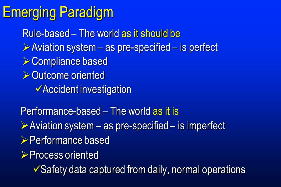 Emerging Paradigm Performance-based – The world as it is Aviation system – as pre-specified – is imperfect Aviation system – as pre-specified – is imp