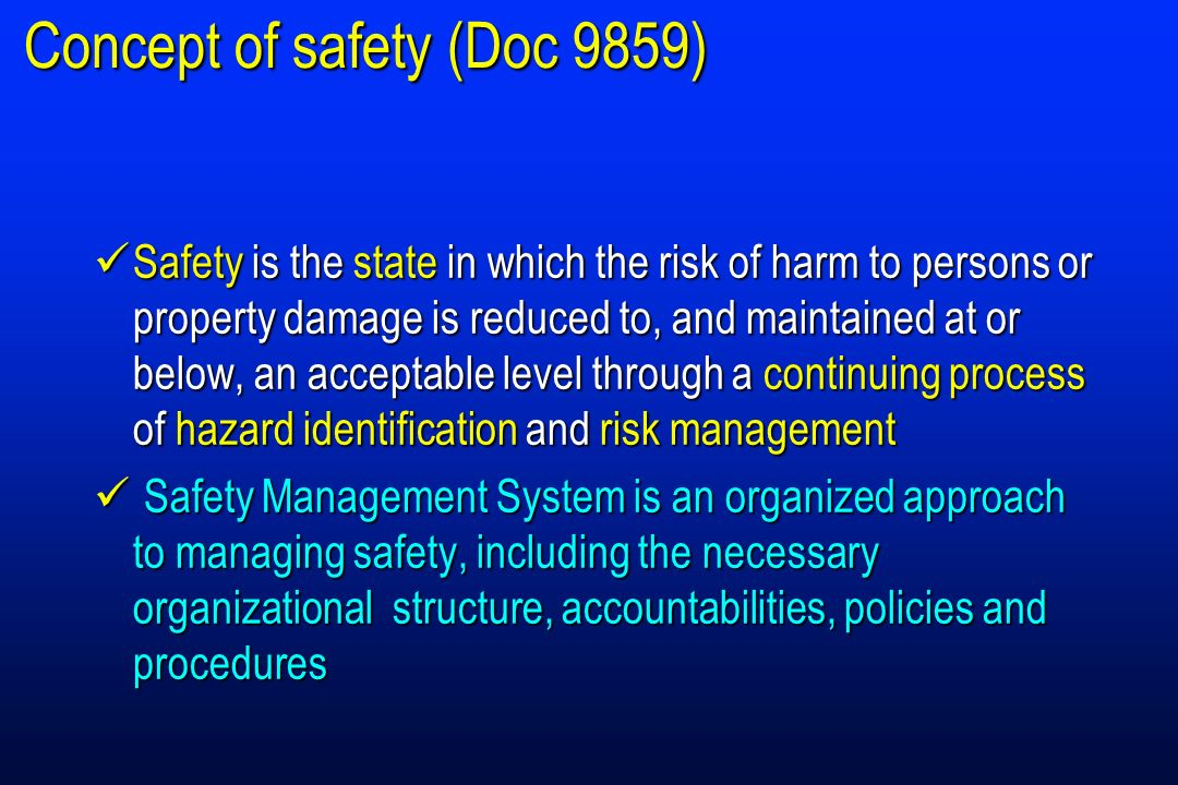Concept of safety (Doc 9859) Safety is the state in which the risk of harm to persons or property damage is reduced to, and maintained at or below, an