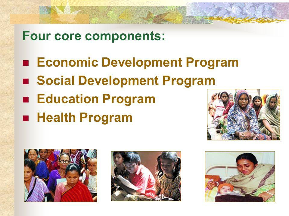 Four core components: Economic Development Program Social Development Program Education Program Health Program