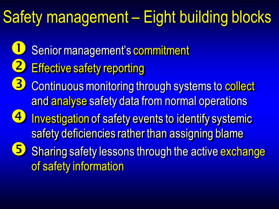 Safety management –Eight building blocks Safety management – Eight building blocks commitment Senior managements commitment Effective safety reporting Effective safety reporting collect and analyse Continuous monitoring through systems to collect and analyse safety data from normal operations Investigation of safety events to identify systemic safety deficiencies rather than assigning blame Investigation of safety events to identify systemic safety deficiencies rather than assigning blame Sharing Sharing safety lessons through the active exchange of safety information commitment Senior managements commitment Effective safety reporting Effective safety reporting collect and analyse Continuous monitoring through systems to collect and analyse safety data from normal operations Investigation of safety events to identify systemic safety deficiencies rather than assigning blame Investigation of safety events to identify systemic safety deficiencies rather than assigning blame Sharing Sharing safety lessons through the active exchange of safety information