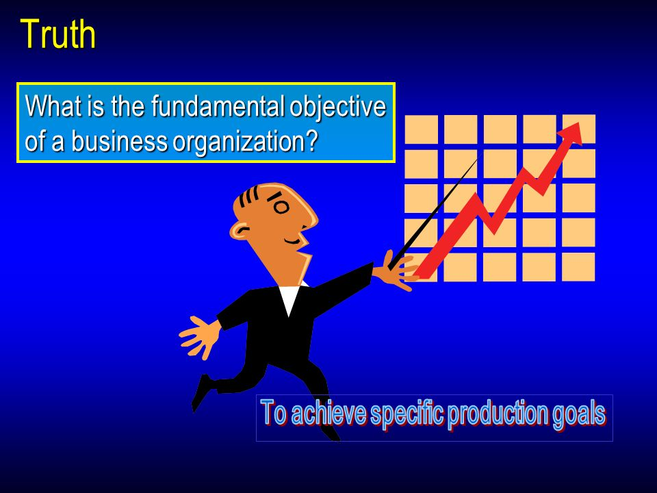 Truth What is the fundamental objective of a business organization?