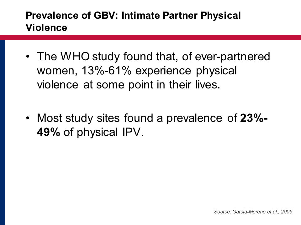 Prevalence of GBV: Intimate Partner Physical Violence The WHO study found that, of ever-partnered women, 13%-61% experience physical violence at some point in their lives.