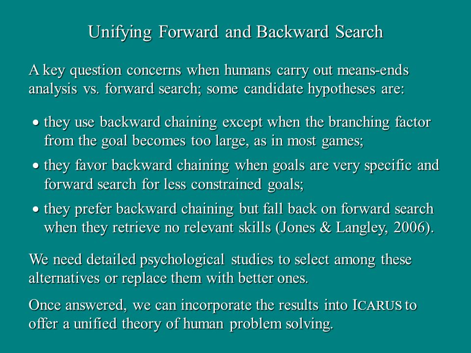 Unifying Forward and Backward Search A key question concerns when humans carry out means-ends analysis vs.