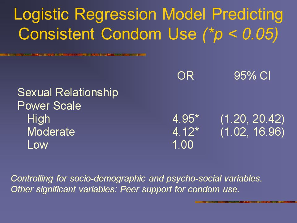 SRPS by % Consistent Condom Use* *p < Mantel-Haenszel chi-square test for trend Percent